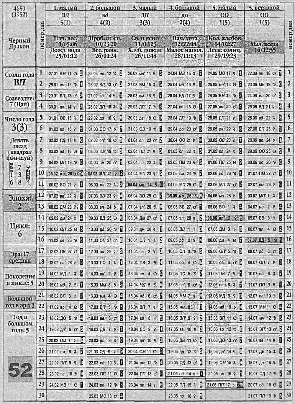 Китайский календарь 1952 года