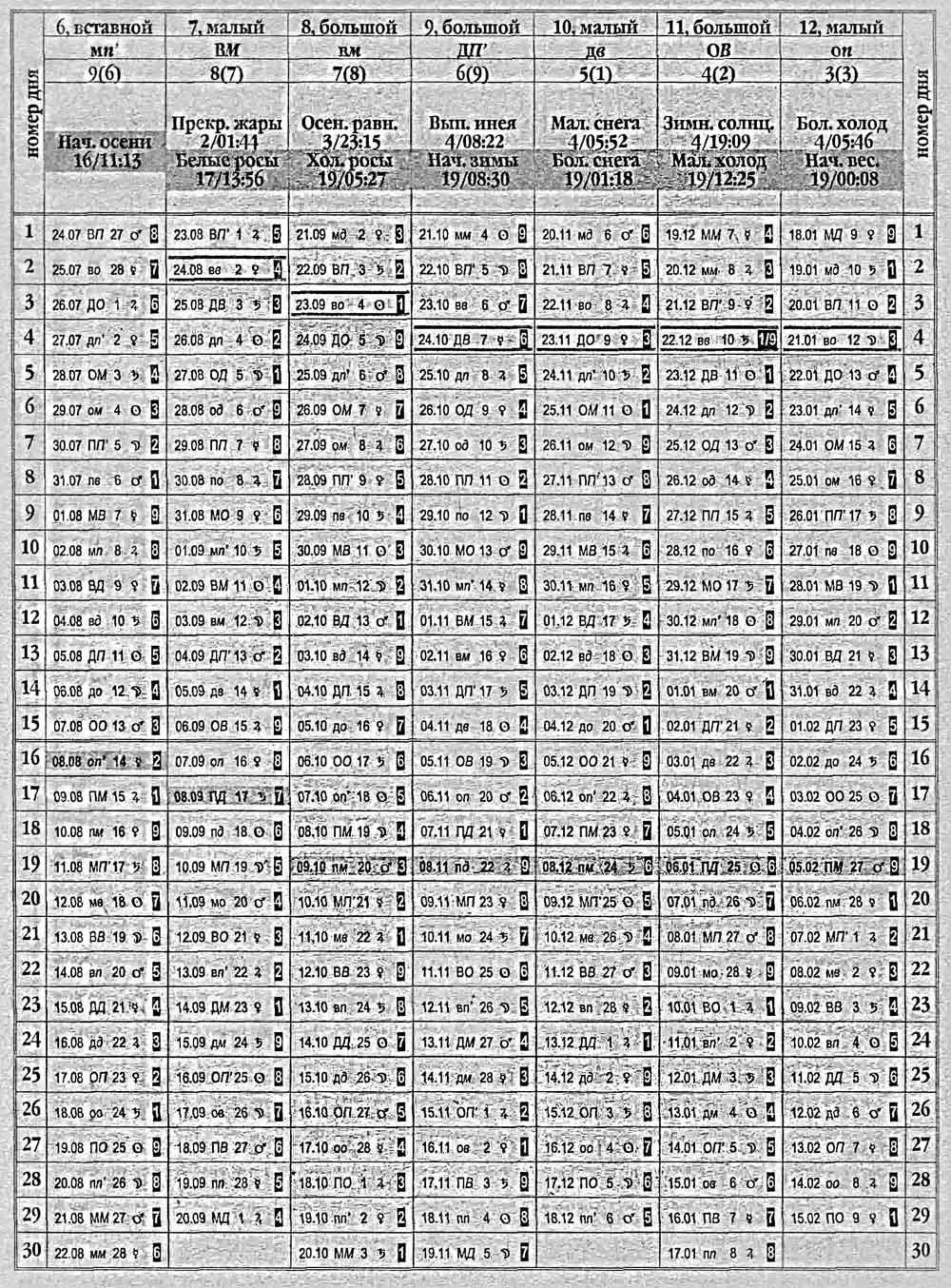 календарь 1979 года по месяцам посмотреть картинки