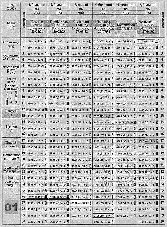Календарь 2001 майнстрим торговля форекс