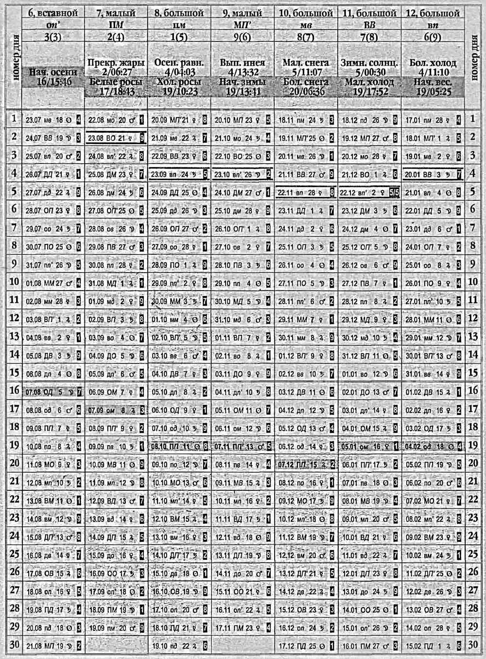 Календарь 1941 года посмотреть по месяцам альбом монеты третьего рейха