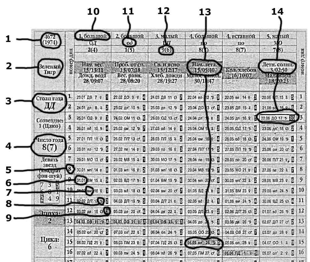 Пример китайского календаря